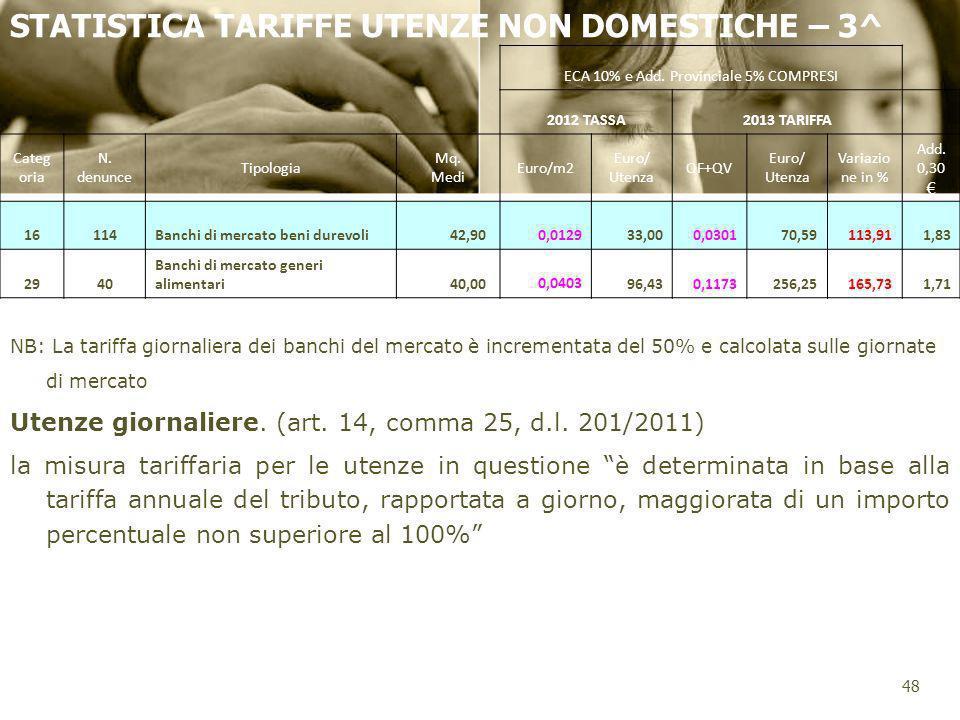 ECA 10% e Add. Provinciale 5% COMPRESI