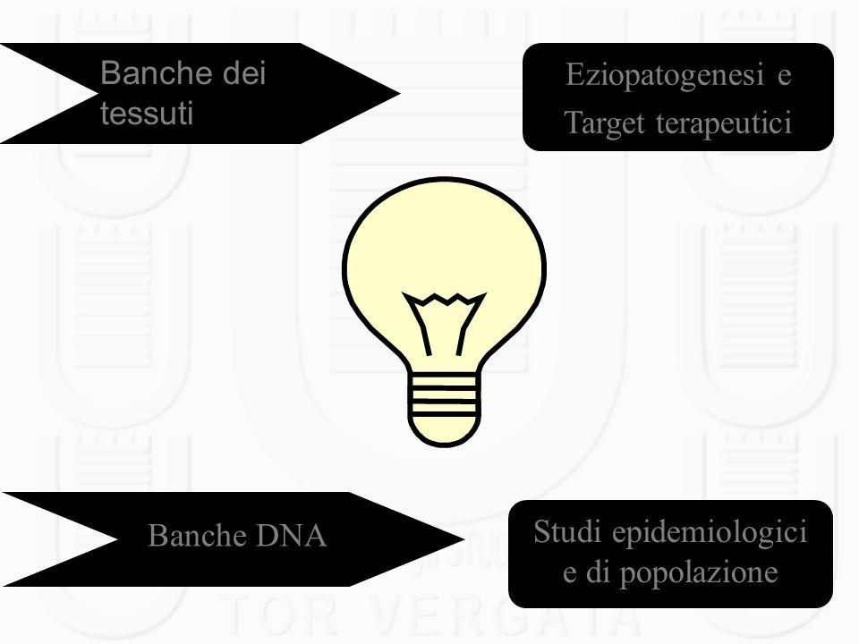 Studi epidemiologici e di popolazione