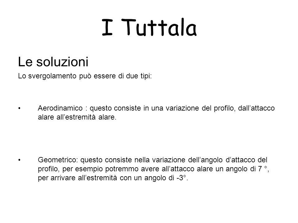 I Tuttala Le soluzioni Lo svergolamento può essere di due tipi: