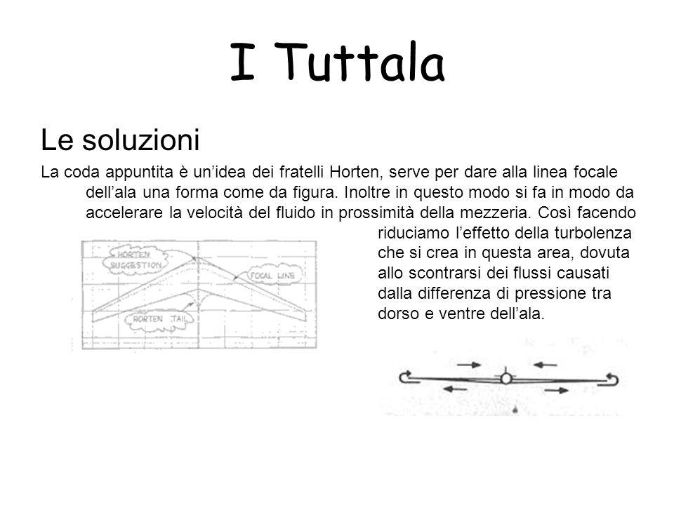 I Tuttala Le soluzioni.