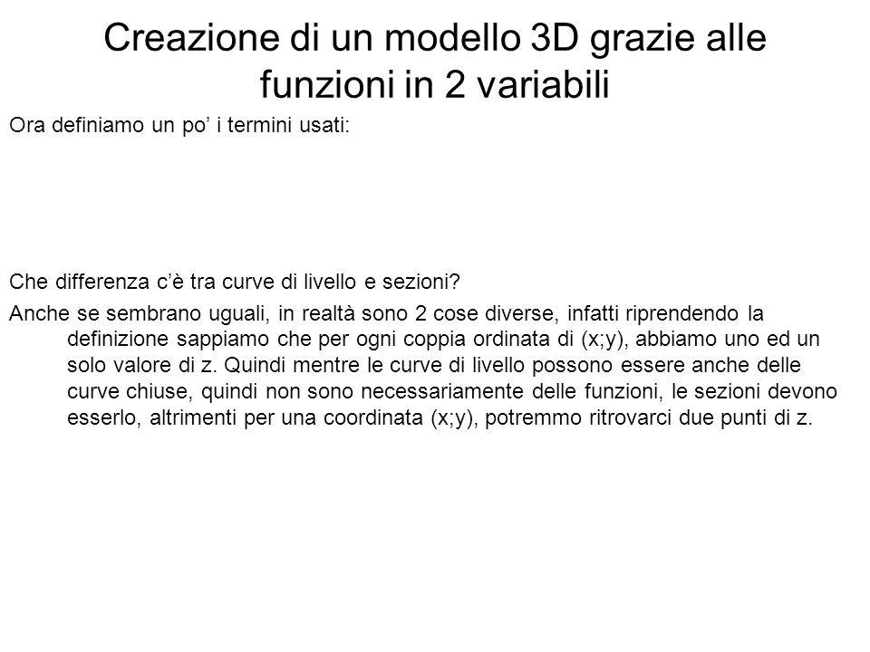 Creazione di un modello 3D grazie alle funzioni in 2 variabili