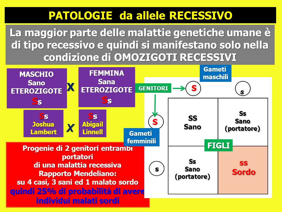PATOLOGIE da allele RECESSIVO