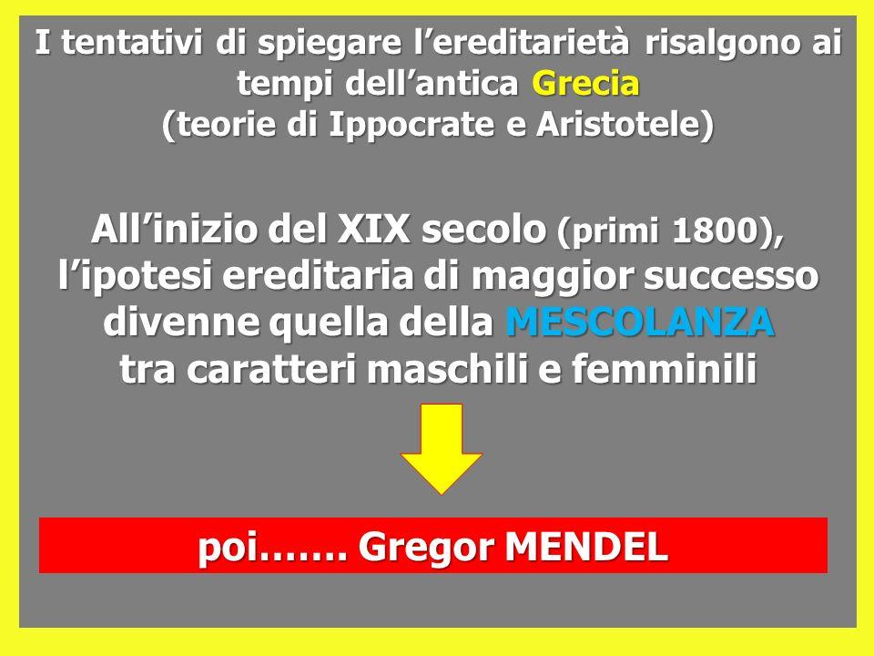 (teorie di Ippocrate e Aristotele)