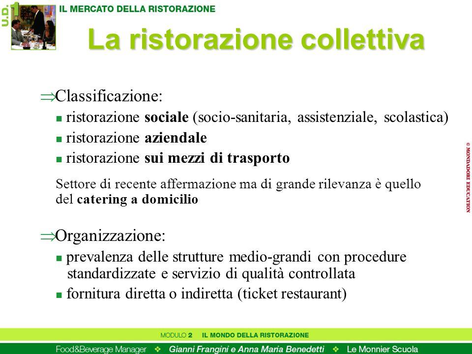 La ristorazione collettiva