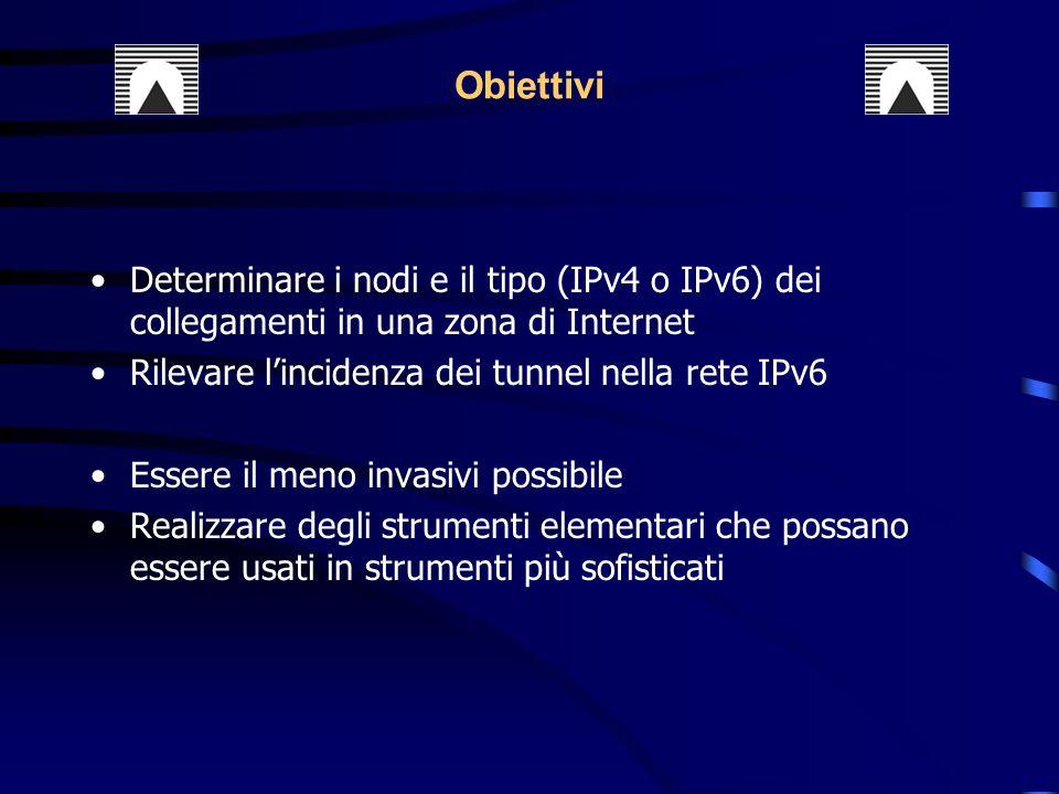 Obiettivi Determinare i nodi e il tipo (IPv4 o IPv6) dei collegamenti in una zona di Internet. Rilevare l'incidenza dei tunnel nella rete IPv6.