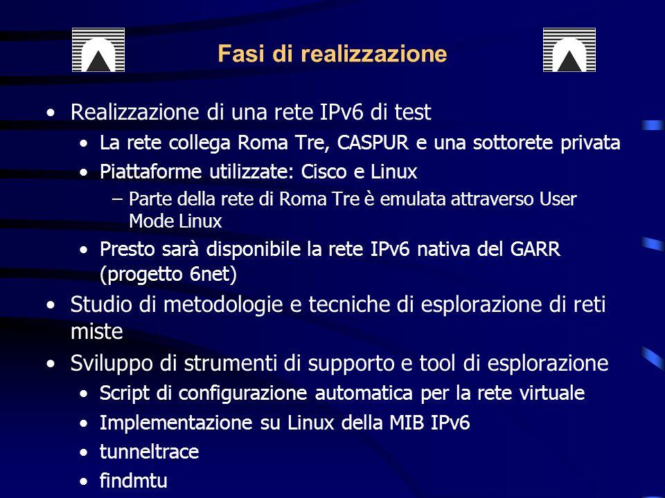 Fasi di realizzazione Realizzazione di una rete IPv6 di test
