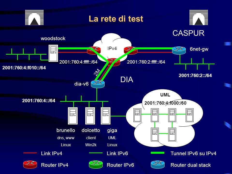 La rete di test CASPUR DIA 6net-gw woodstock 2M dia-v6 brunello