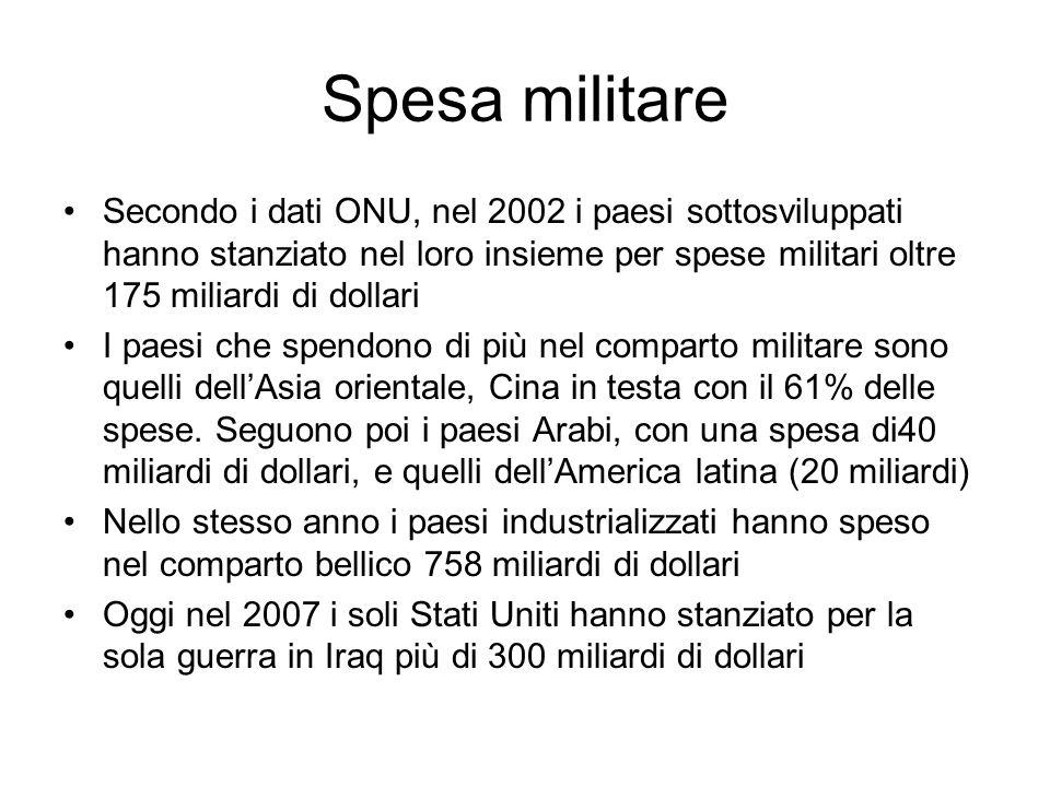 Spesa militare Secondo i dati ONU, nel 2002 i paesi sottosviluppati hanno stanziato nel loro insieme per spese militari oltre 175 miliardi di dollari.
