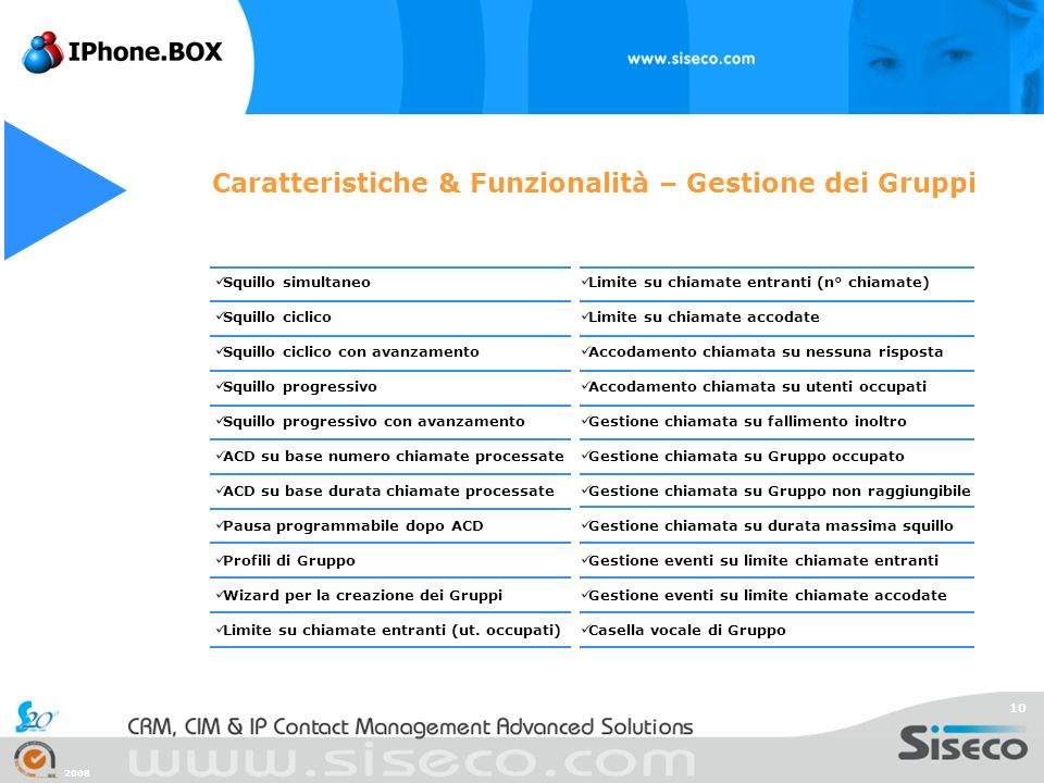 Caratteristiche & Funzionalità – Gestione dei Gruppi