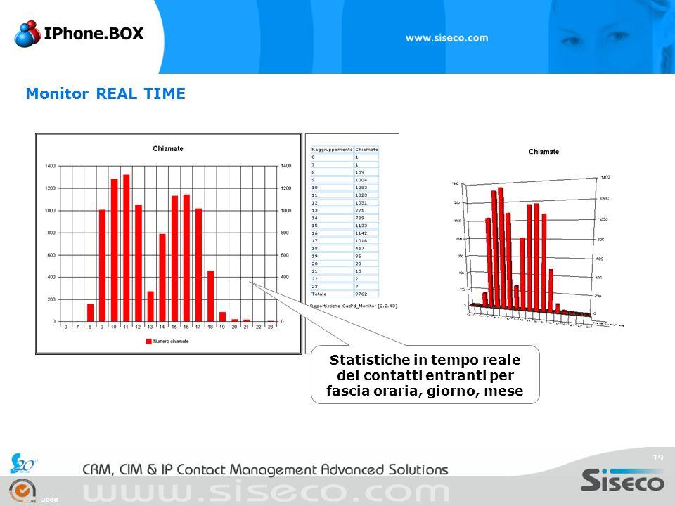 Monitor REAL TIME Statistiche in tempo reale dei contatti entranti per fascia oraria, giorno, mese.