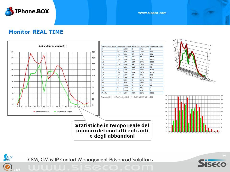 Monitor REAL TIME Statistiche in tempo reale del numero dei contatti entranti e degli abbandoni.