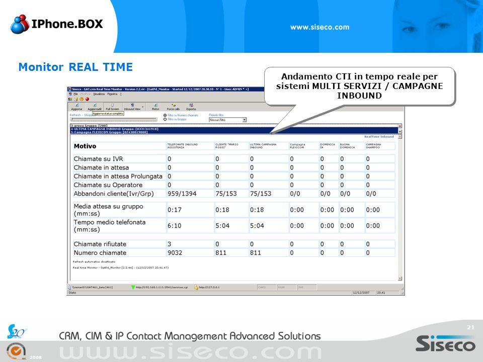 Monitor REAL TIME Andamento CTI in tempo reale per sistemi MULTI SERVIZI / CAMPAGNE INBOUND 2008