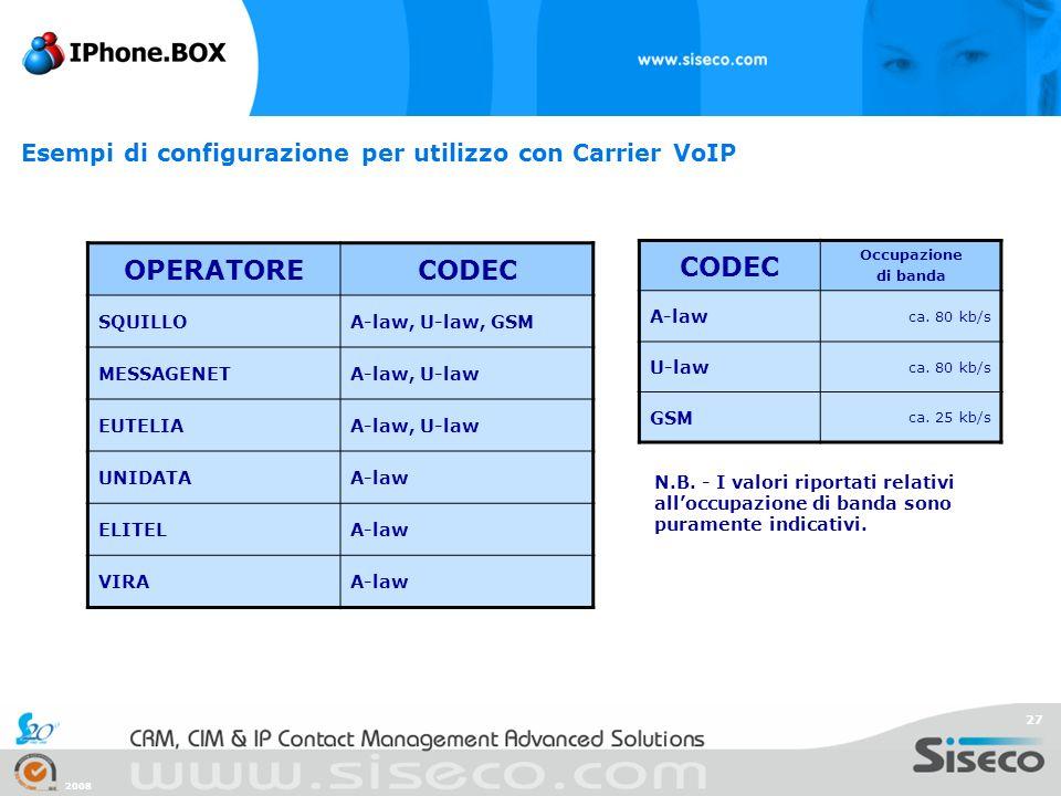 Esempi di configurazione per utilizzo con Carrier VoIP