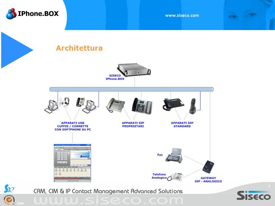 Architettura 2008