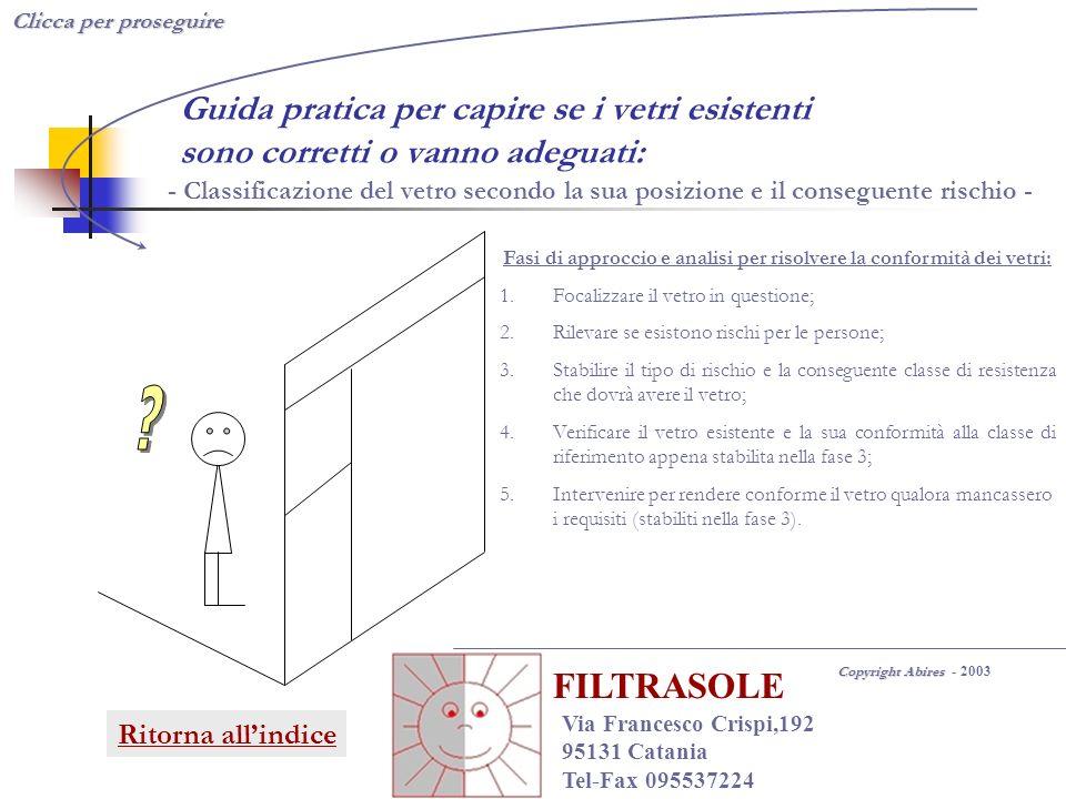 Fasi di approccio e analisi per risolvere la conformità dei vetri: