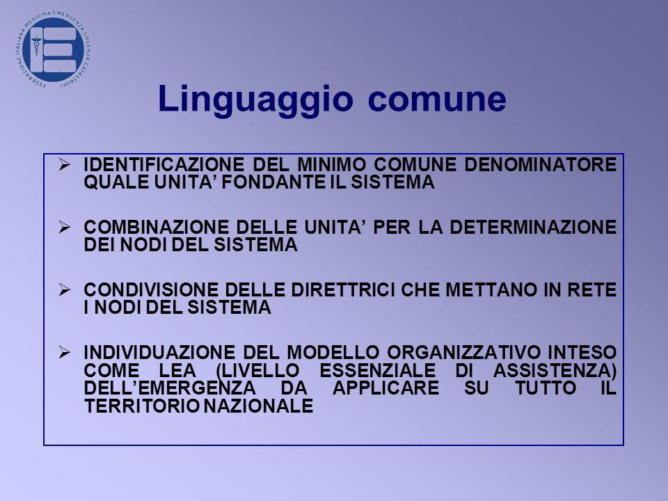 Linguaggio comune IDENTIFICAZIONE DEL MINIMO COMUNE DENOMINATORE QUALE UNITA' FONDANTE IL SISTEMA.