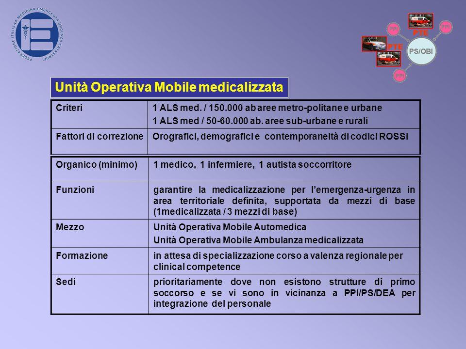 Unità Operativa Mobile medicalizzata