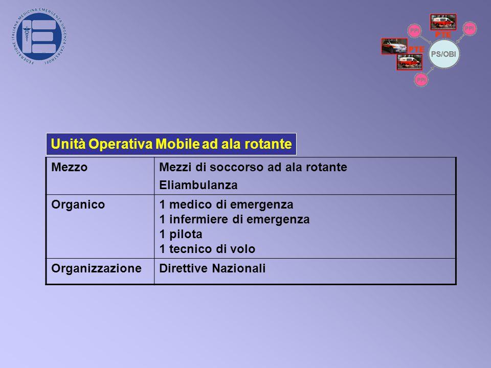 Unità Operativa Mobile ad ala rotante