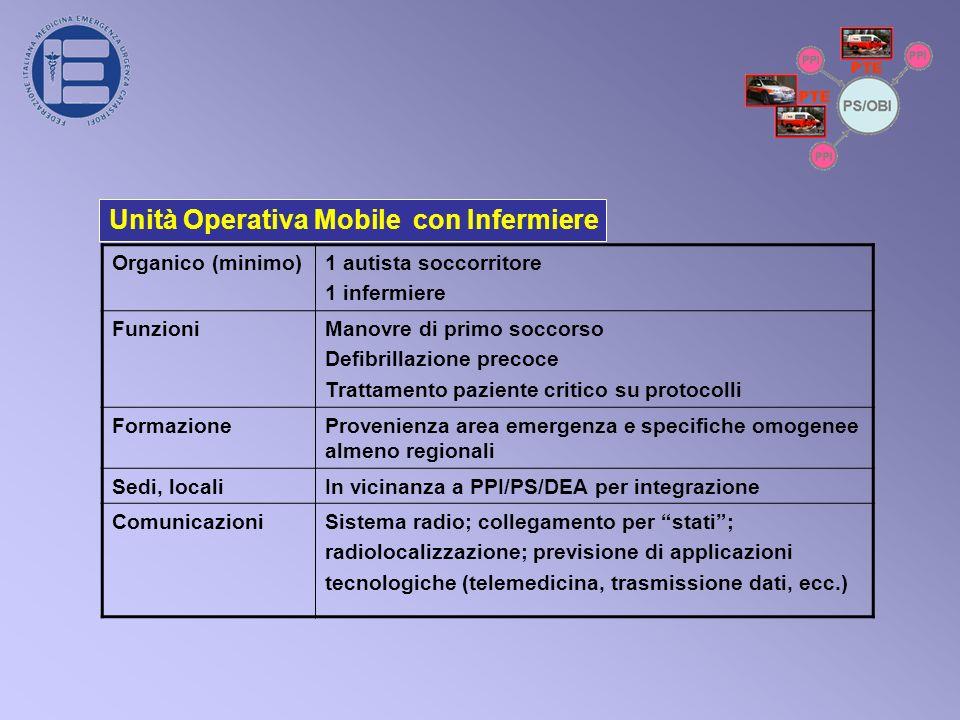 Unità Operativa Mobile con Infermiere
