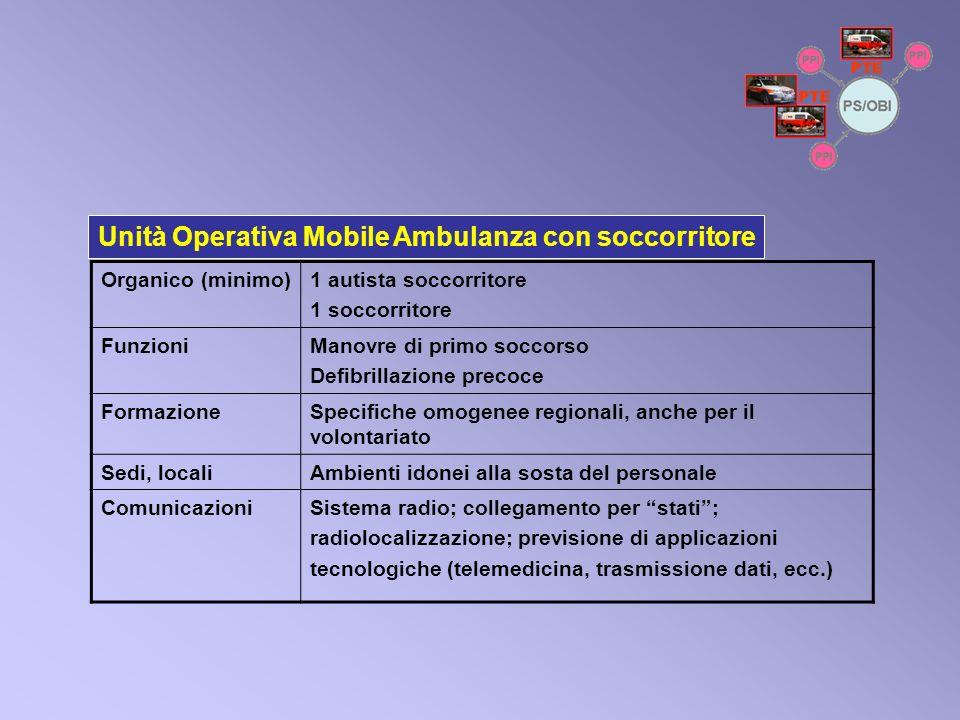 Unità Operativa Mobile Ambulanza con soccorritore