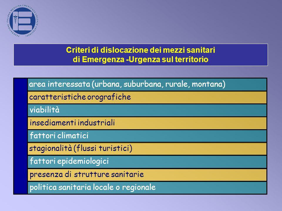 Criteri di dislocazione dei mezzi sanitari