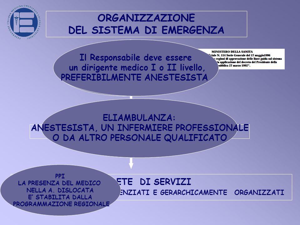 ORGANIZZAZIONE DEL SISTEMA DI EMERGENZA