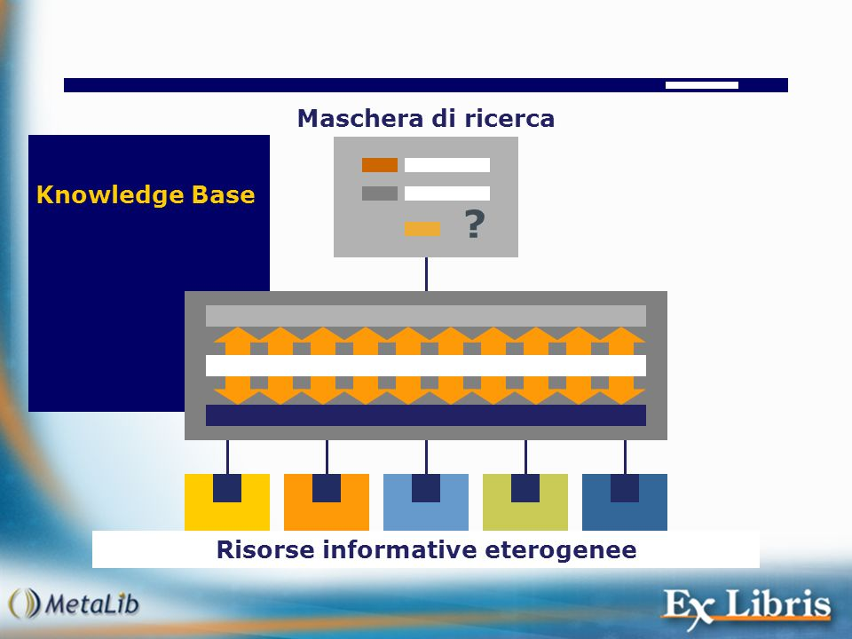 Risorse informative eterogenee