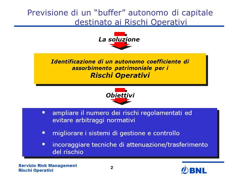 Previsione di un buffer autonomo di capitale destinato ai Rischi Operativi