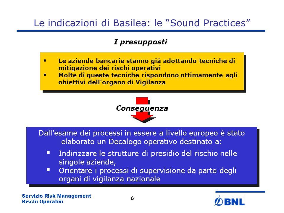 Le indicazioni di Basilea: le Sound Practices