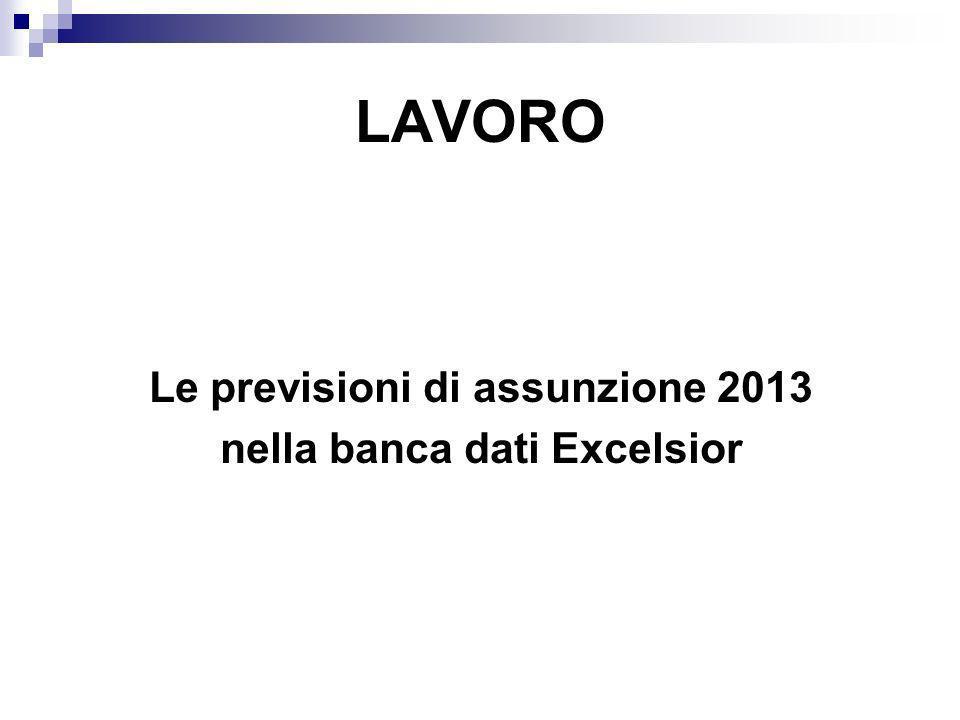 Le previsioni di assunzione 2013 nella banca dati Excelsior