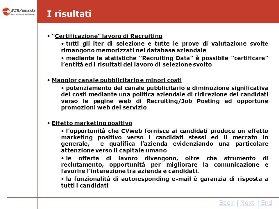 I risultati Back Next End Certificazione lavoro di Recruiting