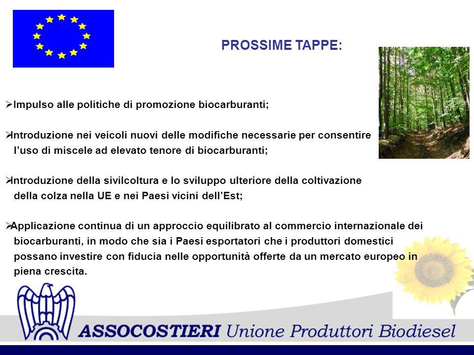 PROSSIME TAPPE: Impulso alle politiche di promozione biocarburanti;