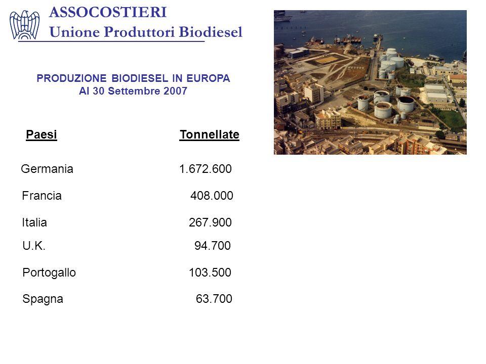 PRODUZIONE BIODIESEL IN EUROPA Al 30 Settembre 2007