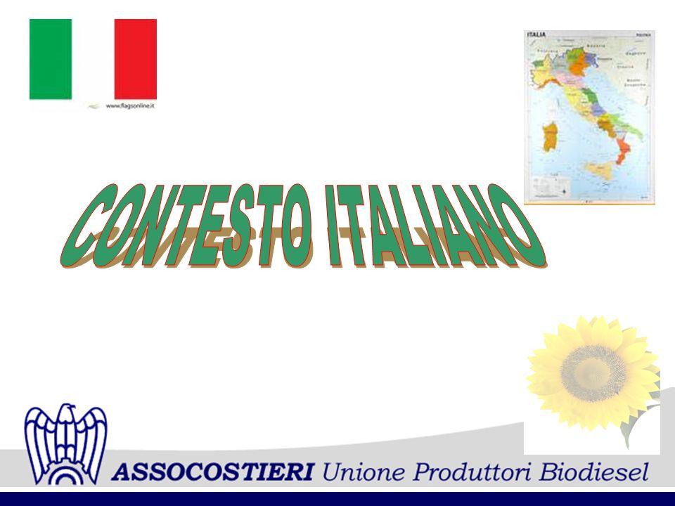 CONTESTO ITALIANO