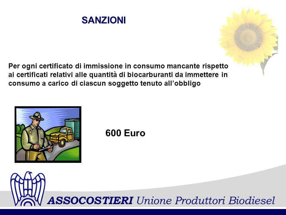 SANZIONI Per ogni certificato di immissione in consumo mancante rispetto. ai certificati relativi alle quantità di biocarburanti da immettere in.