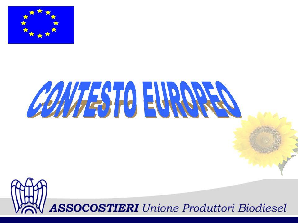 CONTESTO EUROPEO