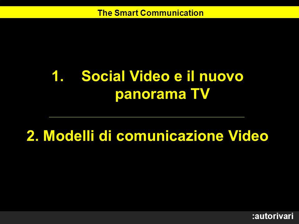 Social Video e il nuovo panorama TV 2. Modelli di comunicazione Video