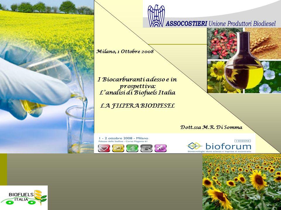 I Biocarburanti adesso e in prospettiva: L'analisi di Biofuels Italia