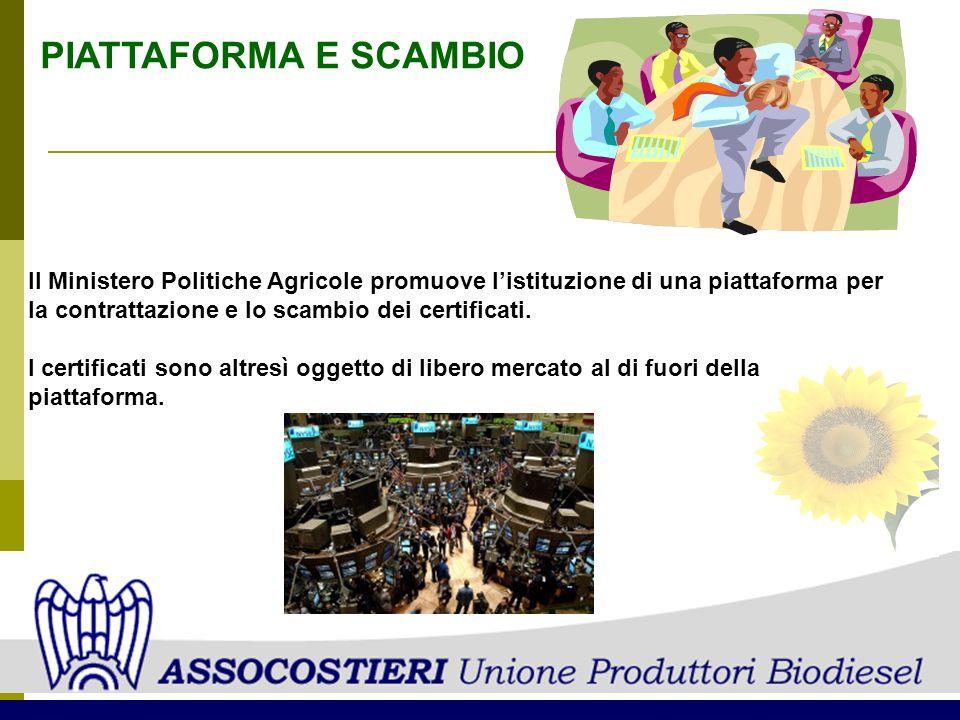 PIATTAFORMA E SCAMBIO Il Ministero Politiche Agricole promuove l'istituzione di una piattaforma per la contrattazione e lo scambio dei certificati.