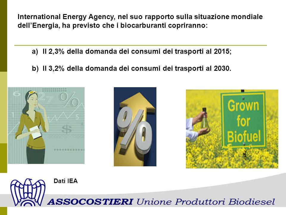 dell'Energia, ha previsto che i biocarburanti copriranno:
