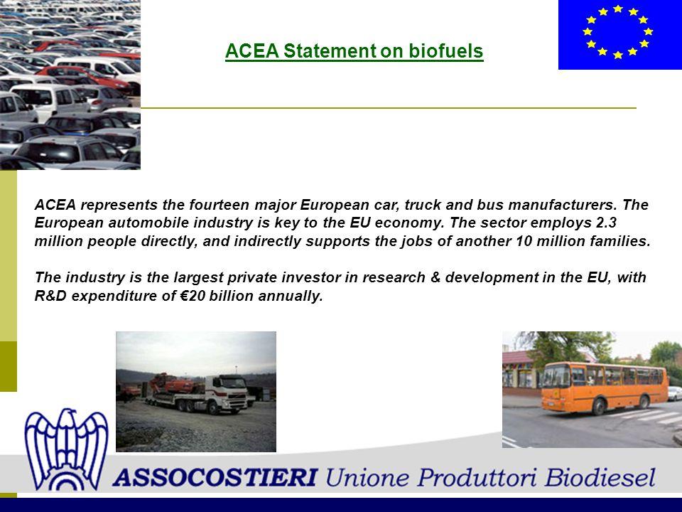 ACEA Statement on biofuels