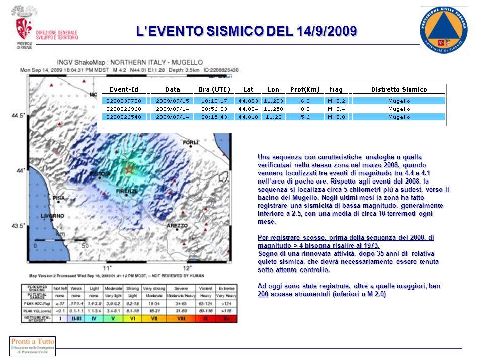 L'EVENTO SISMICO DEL 14/9/2009