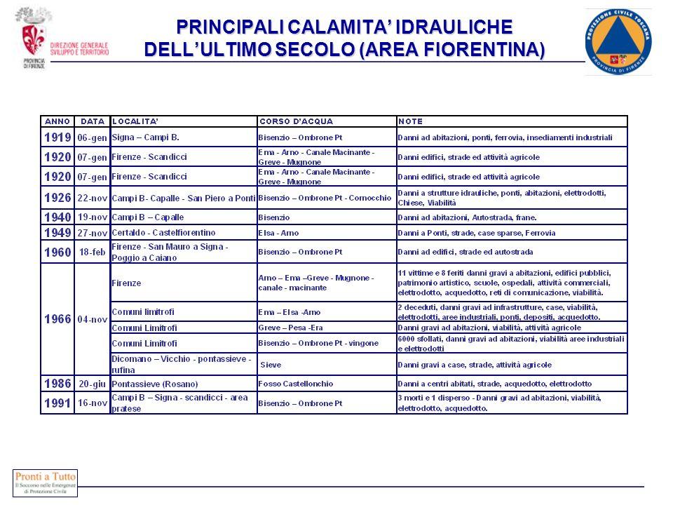 PRINCIPALI CALAMITA' IDRAULICHE DELL'ULTIMO SECOLO (AREA FIORENTINA)