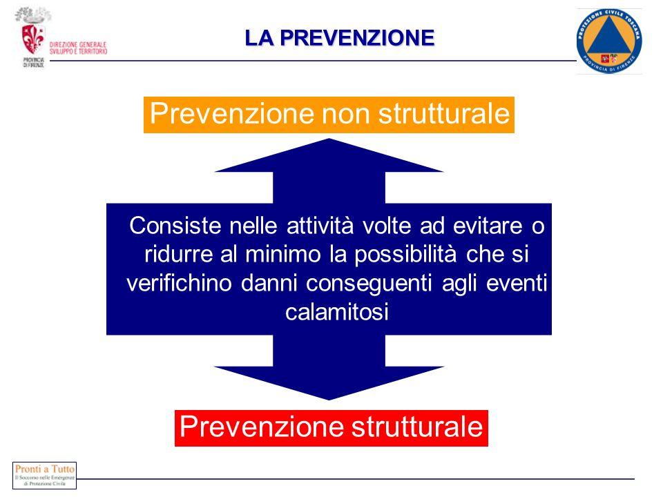 Prevenzione non strutturale