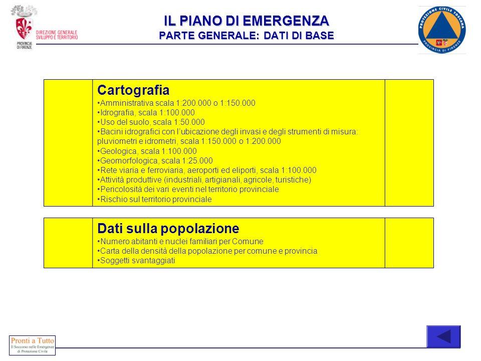IL PIANO DI EMERGENZA PARTE GENERALE: DATI DI BASE