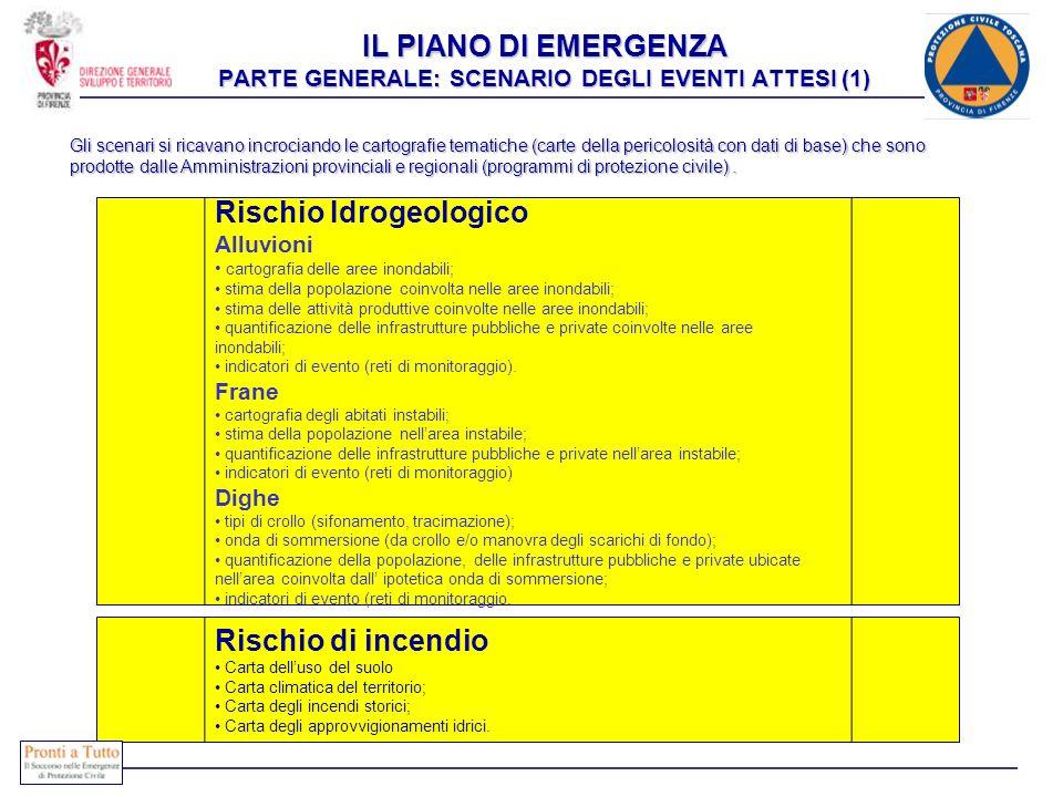 IL PIANO DI EMERGENZA PARTE GENERALE: SCENARIO DEGLI EVENTI ATTESI (1)