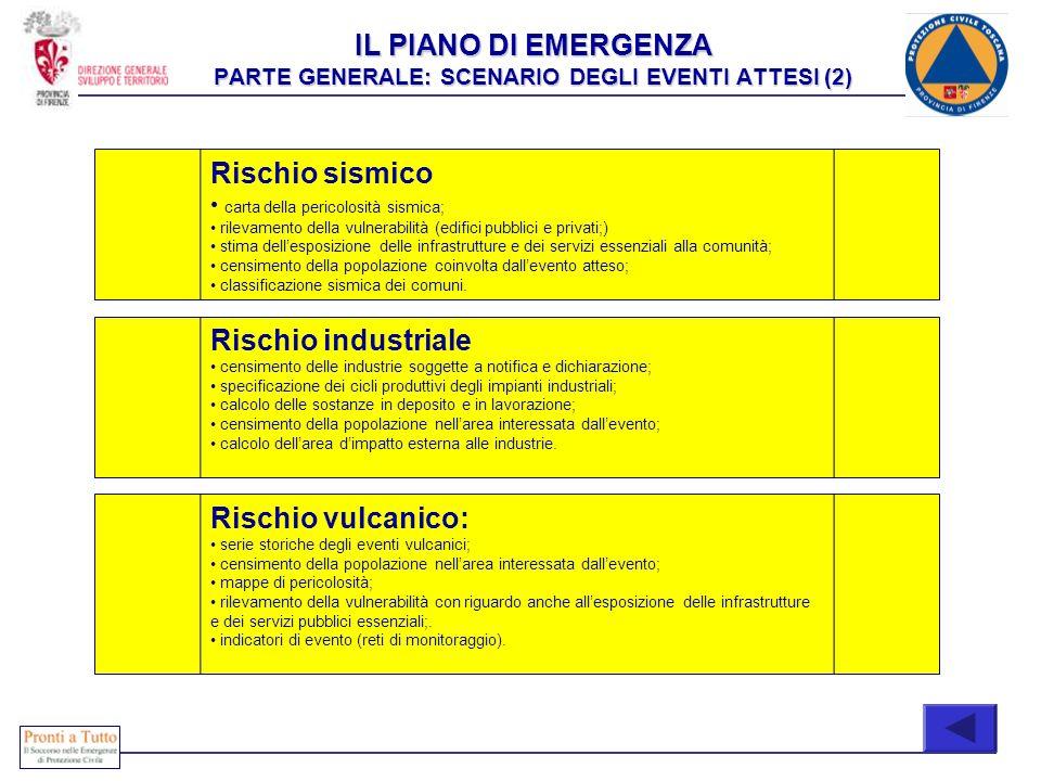 IL PIANO DI EMERGENZA PARTE GENERALE: SCENARIO DEGLI EVENTI ATTESI (2)