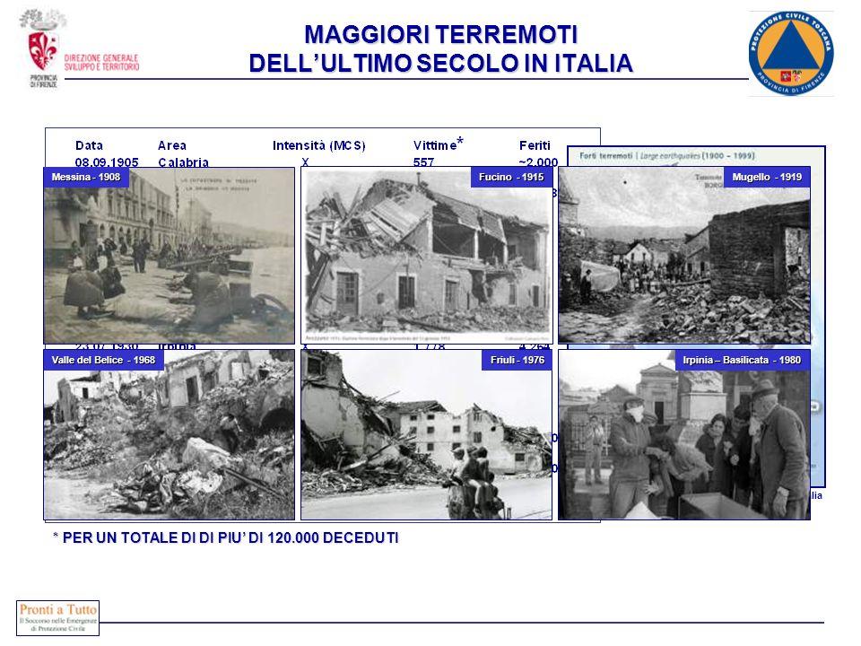 MAGGIORI TERREMOTI DELL'ULTIMO SECOLO IN ITALIA