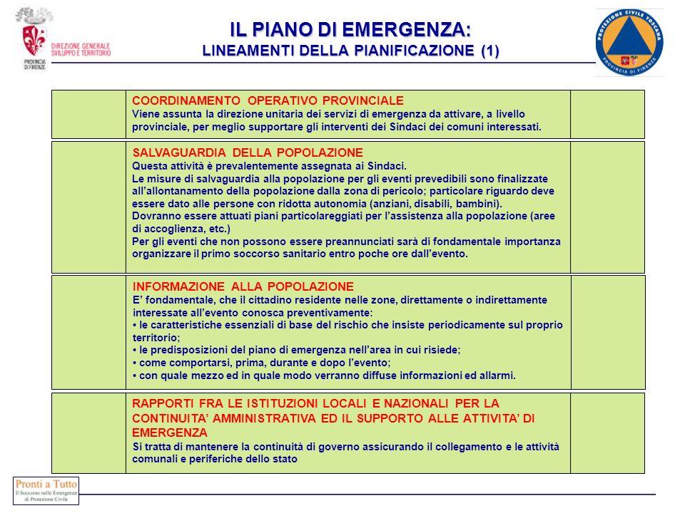 IL PIANO DI EMERGENZA: LINEAMENTI DELLA PIANIFICAZIONE (1)