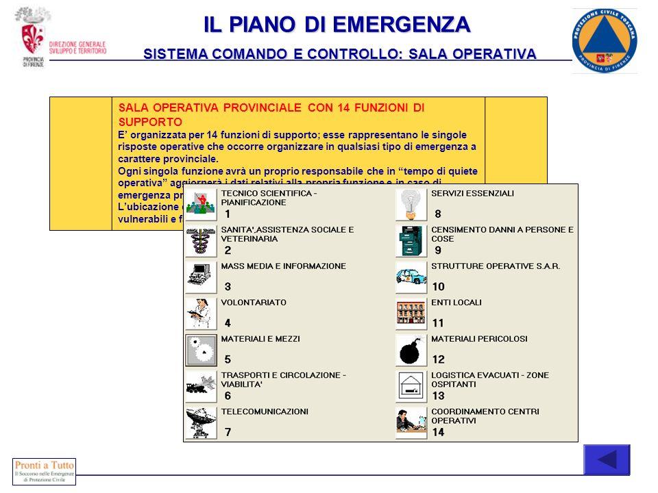 IL PIANO DI EMERGENZA SISTEMA COMANDO E CONTROLLO: SALA OPERATIVA